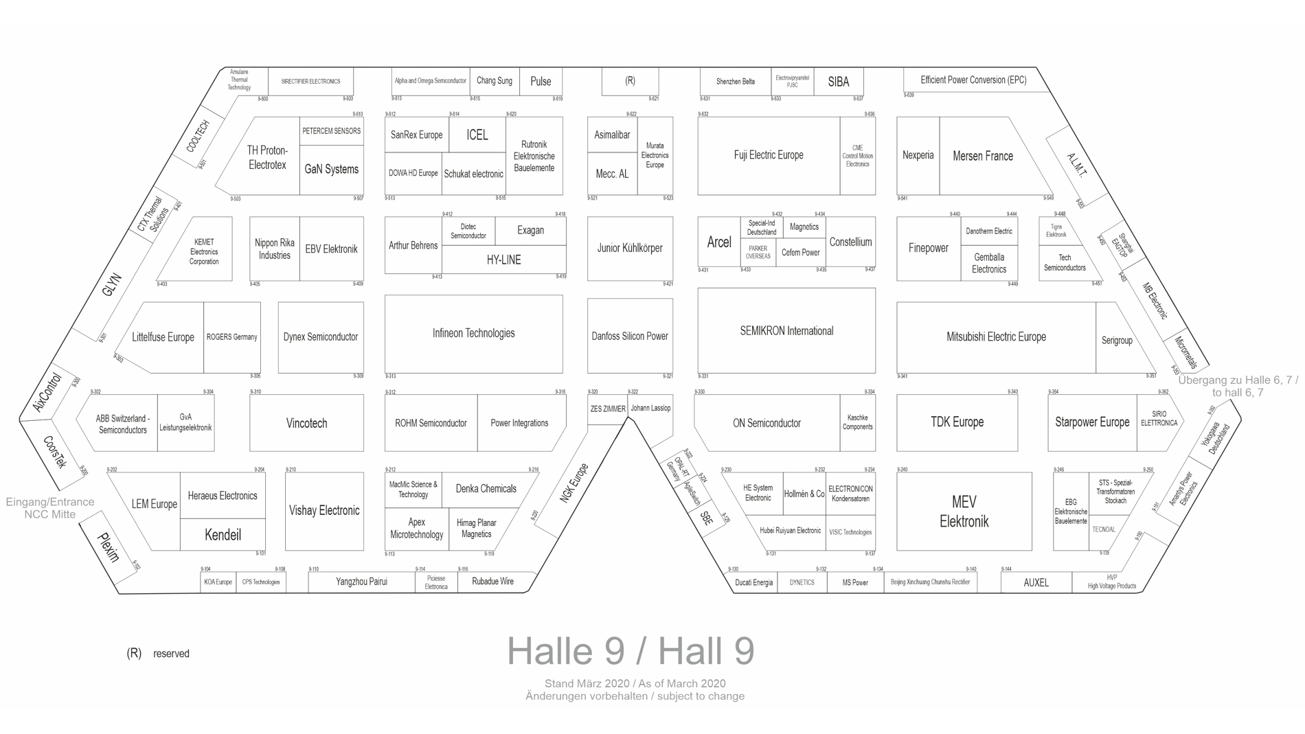 Hall 9 Nürnberg Messe